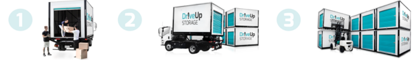 DriveUp Storage, New York
